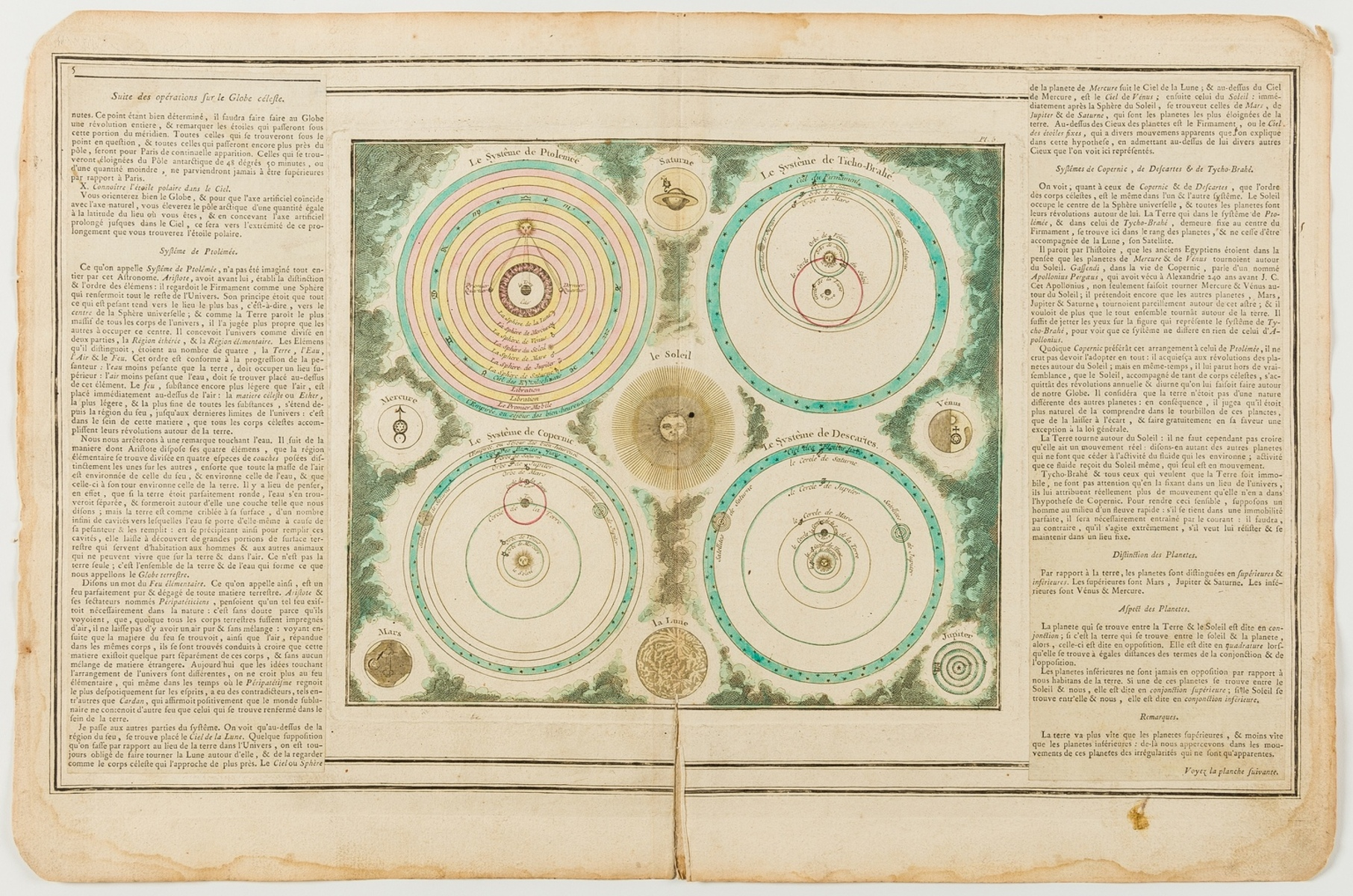 Celestial.- [Desnos (Louis-Charles)] Seven plates of globes, armillary spheres and celestial …