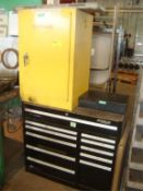 Toolbox With Tools & Flam Cabinets