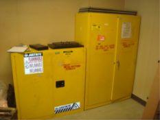 2-Door Flammable Contents Storage Cabinets