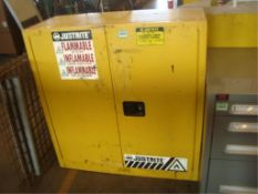 Flammable Contents Storage Cabinets