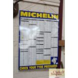 """A tin Michelin Tyre Pressure chart, approx. 34"""" x 25"""""""