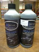 *2x 500ml of XK Detail Crystal Clean Detail Devil's Juice Wheel Cleaner Concentrate