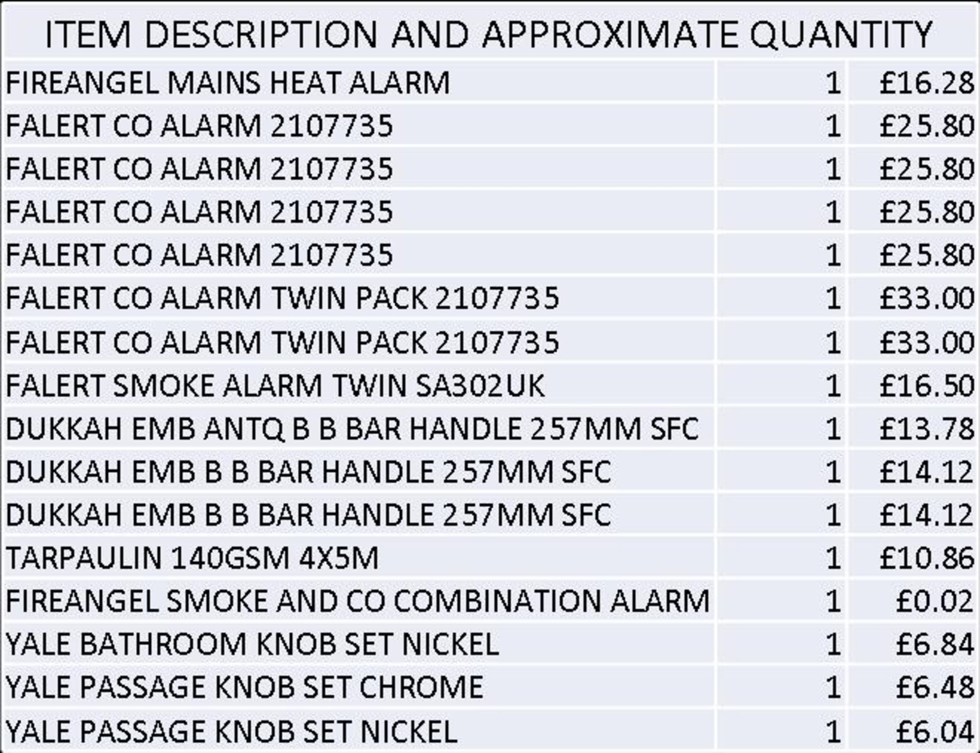 + VAT Grade U Trade Pallet Quantites Of B & Q Returns - Building And Hardware - Retail Value £ - Image 7 of 7