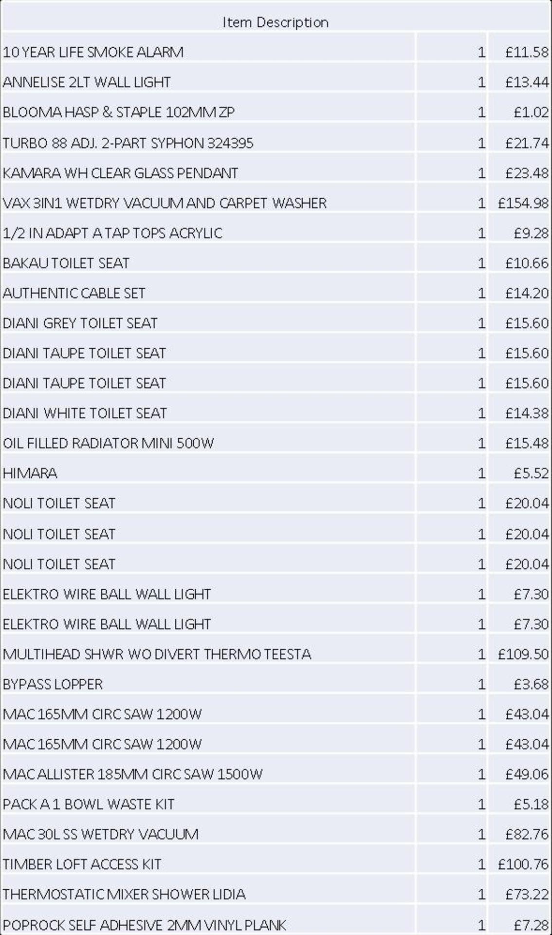 + VAT Grade U Trade Pallet Quantites Of B & Q Returns - Mixed - Retail Value £934.80 ***No - Image 2 of 2
