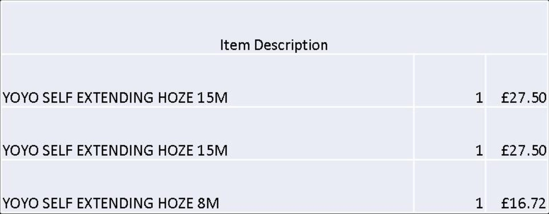 + VAT Grade U Trade Pallet Quantites Of B & Q Returns - Mixed - Retail Value £71.72 ***No - Image 2 of 2