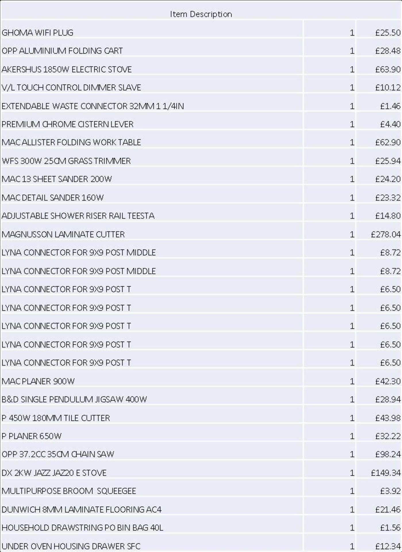+ VAT Grade U Trade Pallet Quantites Of B & Q Returns - Mixed - Retail Value £1624.52 ***No - Image 3 of 3