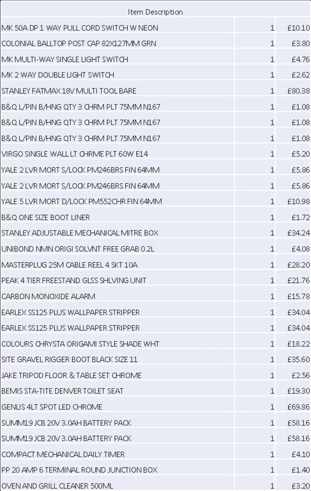 + VAT Grade U Trade Pallet Quantites Of B & Q Returns - Mixed - Retail Value £1624.52 ***No - Image 2 of 3