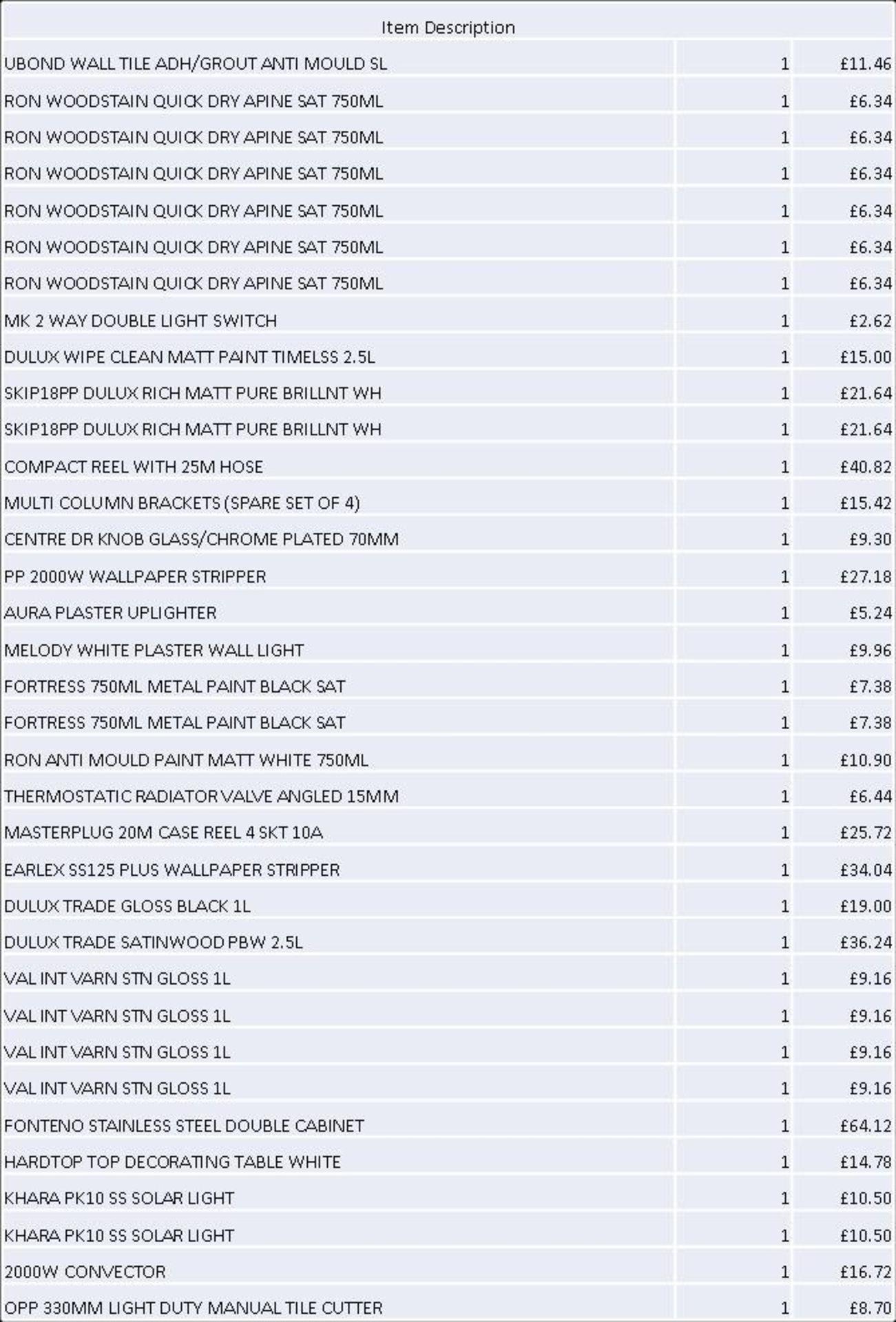 + VAT Grade U Trade Pallet Quantites Of B & Q Returns - Mixed - Retail Value £1896.40 ***No - Image 2 of 3