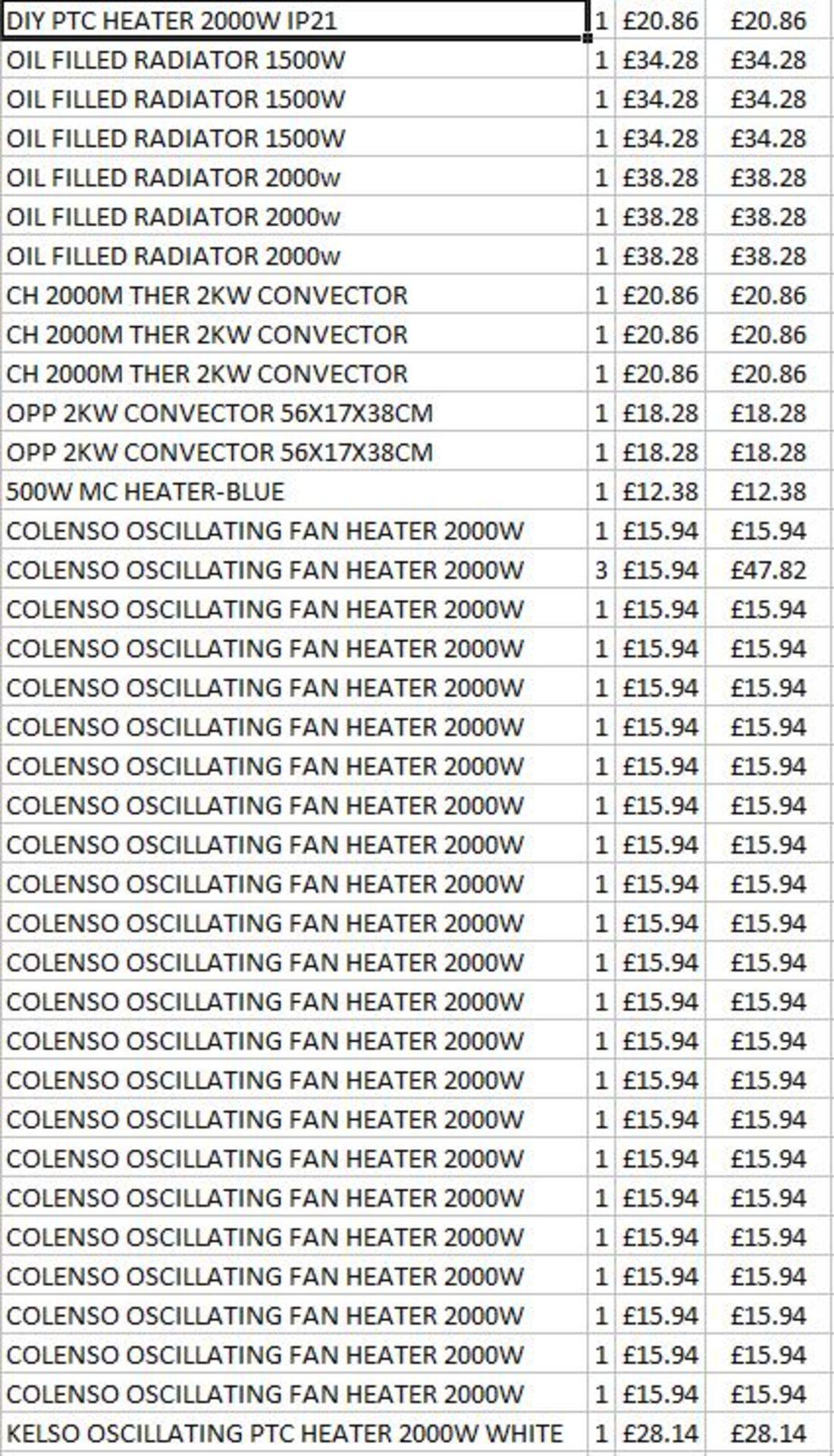 + VAT Grade U Trade Pallet Quantites Of B & Q Returns - Electrical - Retail Value £744