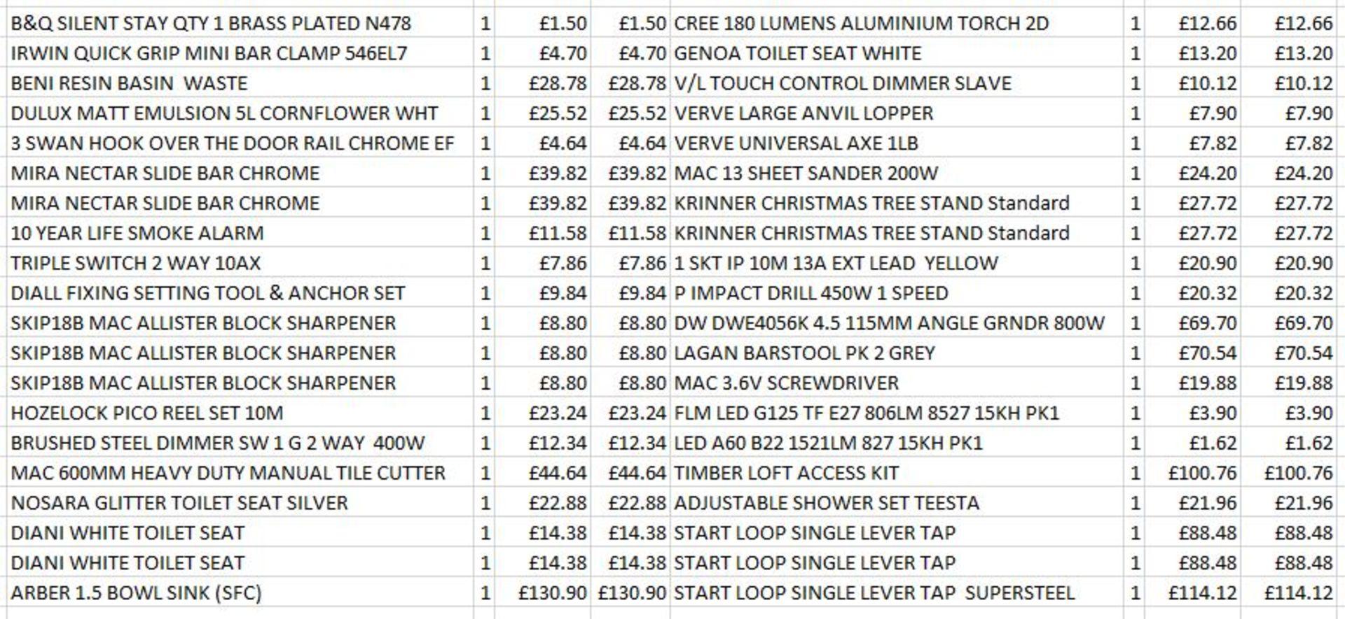 + VAT Grade U Trade Pallet Quantites Of B & Q Returns - Mixed - Retail Value £1215