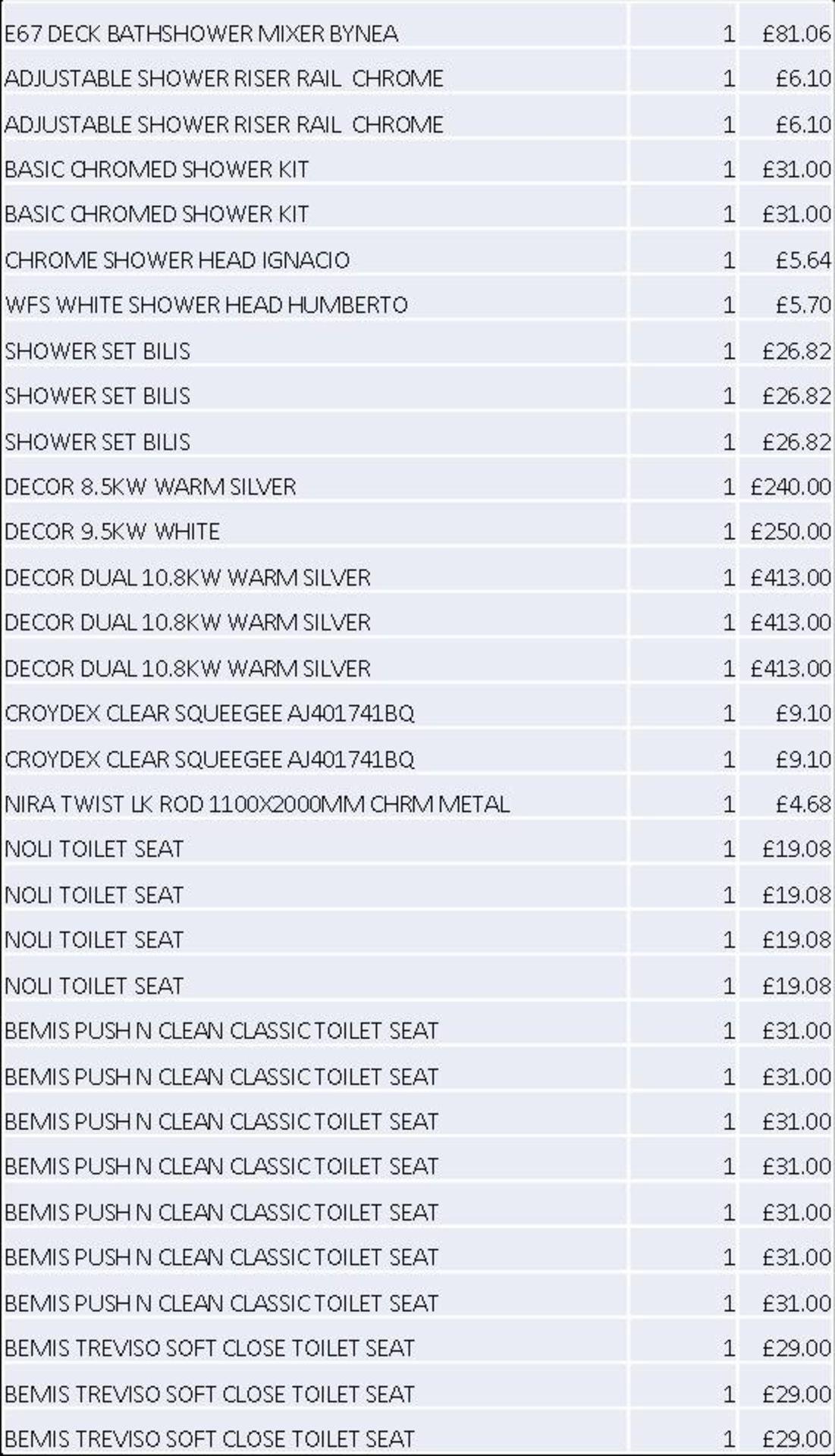 + VAT Grade U Trade Pallet Quantites Of B & Q Returns - Bathroom - Retail Value £4969.56 - Image 3 of 4