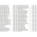 + VAT Grade U Trade Pallet Quantites Of B & Q Returns - Tiling & Flooring - Retail Value £1510