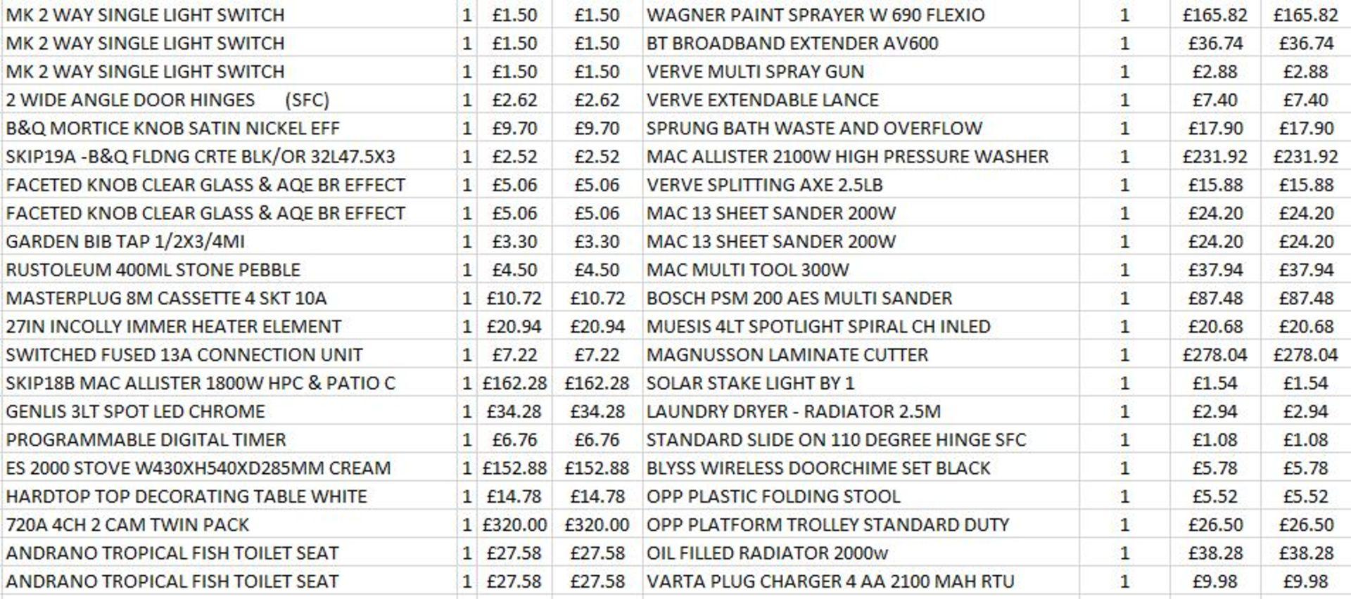 + VAT Grade U Trade Pallet Quantites Of B & Q Returns - Building & Hardware - Retail Value £1896