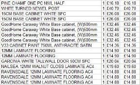 + VAT Grade U Trade Pallet Quantites Of B & Q Returns - Electrical - Retail Value £367