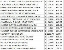 + VAT Grade U Trade Pallet Quantites Of B & Q Returns - Electrical - Retail Value £796