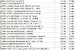 + VAT Grade U Trade Pallet Quantites Of B & Q Returns - Electrical - Retail Value £1083