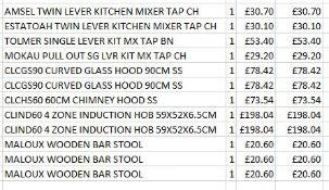 + VAT Grade U Trade Pallet Quantites Of B & Q Returns - Electrical - Retail Value £831
