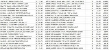 + VAT Grade U Trade Pallet Quantites Of B & Q Returns - Tiling & Flooring - Retail Value £1084