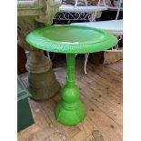 Green painted cast iron bird bath
