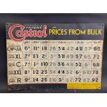 """A Wakefield Patent Castrol 'Prices from Bulk' tin chart sign, 19 x 13 1/2""""."""