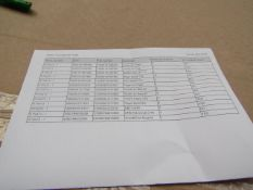   1X   PALLET OF VARIOUS ELECTRICALS (PLEASE SEE PICTURE FOR ESTIMATED QUANTITY) RTN 473   PALLET IS