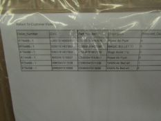   1x   PALLET CONTAINING CUSTOMER RETURN STOCK FROM A LARGE ONLINE RETAILER   SEE PICTURE FOR