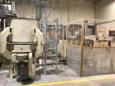 Netzsch V25 Type 250.24 Wad Mill