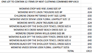 ONE LOT TO CONTAIN 12 ITEMS OF NEXT CLOTHING COMBINED RRP £413 (1043)Condition ReportALL ITEMS ARE