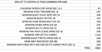 ONE LOT TO CONTAIN 12 ITEMS OF NEXT CLOTHING COMBINED RRP £464 (1034)Condition ReportALL ITEMS ARE