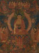 Thangka des Buddha Shakyamuni. Tibet. 18./19. Jh.