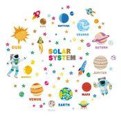 Educational Solar System Adventure Wall Sticker - RRP £19.95
