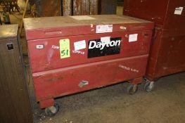Dayton Gang Box