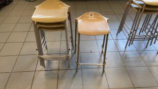 Set of stools