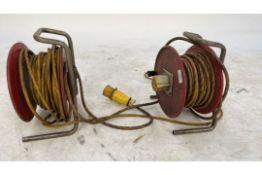 Industrial external plug sockets