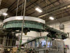 Full Case Transfer Conveyor System