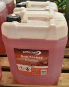 2x Autochem Antifreeze & Coolant - 20L