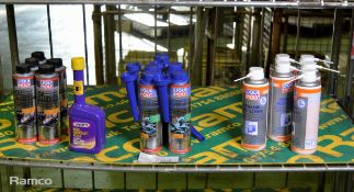 Liqui Moly Oil additive, Wynns diesel particulate filter, Liqui Moly injection cleaner, Li