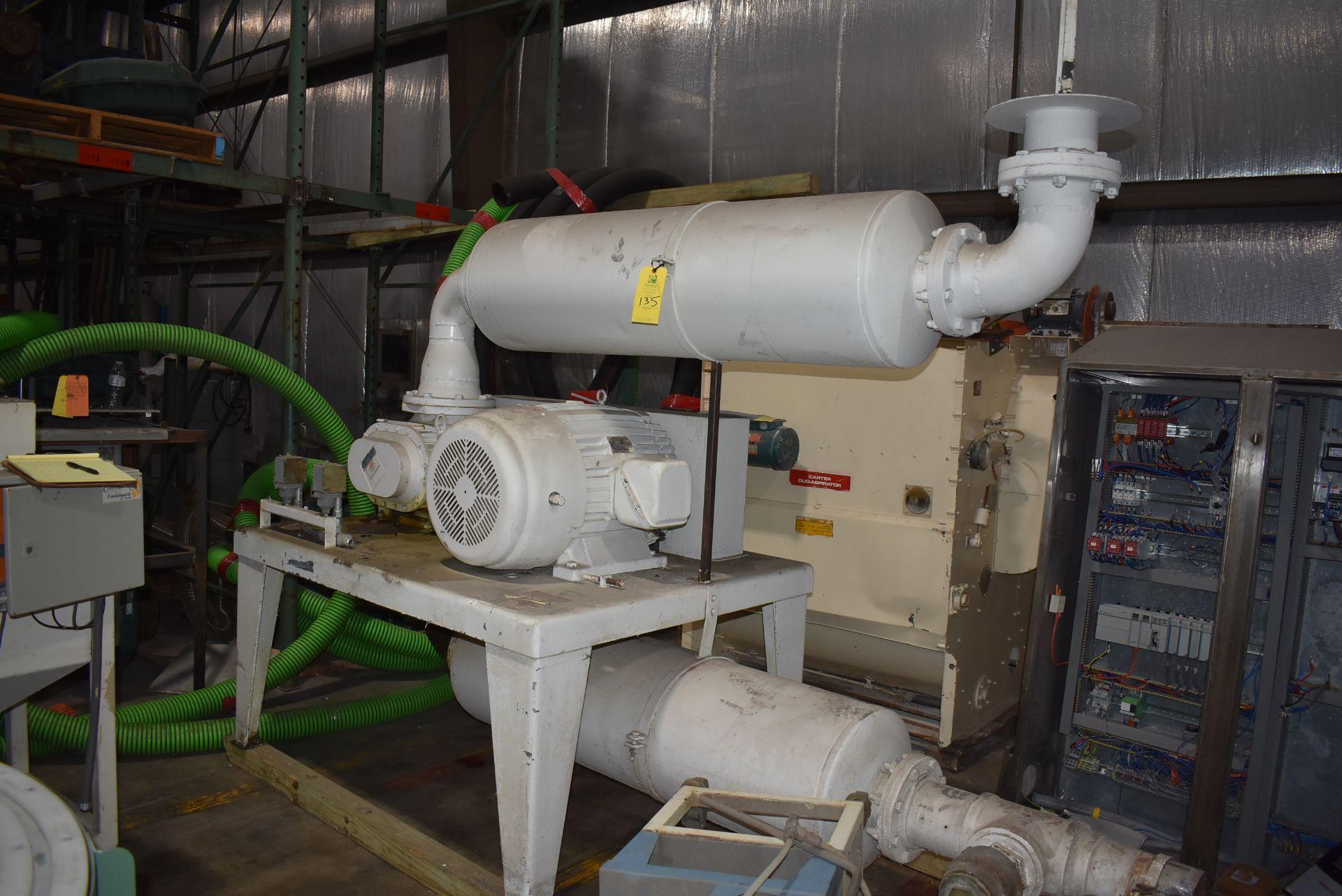 Motion Industries/Shick Tube-Veyor Blower Package w/100 HP Motor