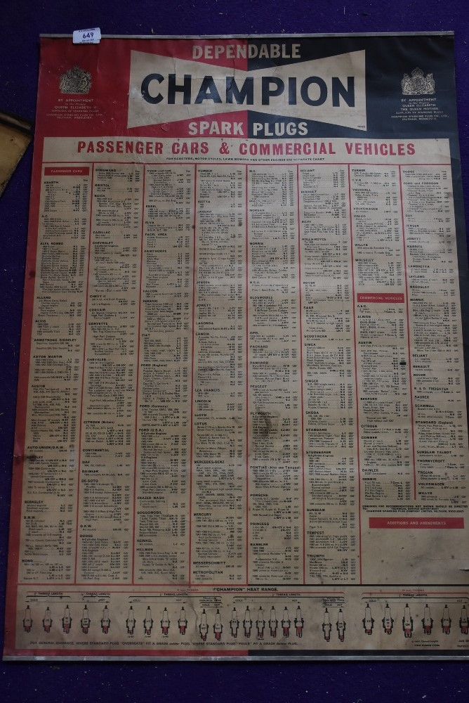 A vintage garage wall chart for Champion spark plugs