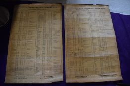 Two garage wall charts for Tappets and Timing 1934 and 1953