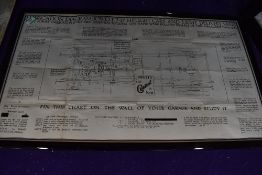 A garage lubrication wall chart for Jowett's and Castrol
