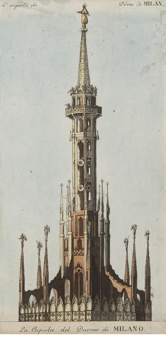 Keller, Heinrich Panorame de Milan. Panorama von Mailand.