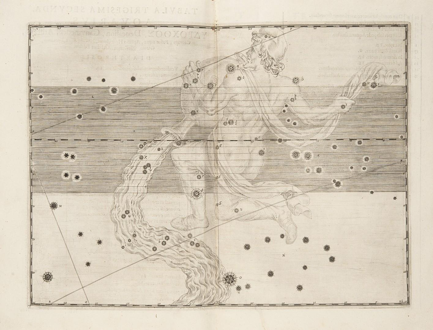Bayer, Johann Uranometria, omnium asterismorum continens schemata, nova methodo delineata, aereis la
