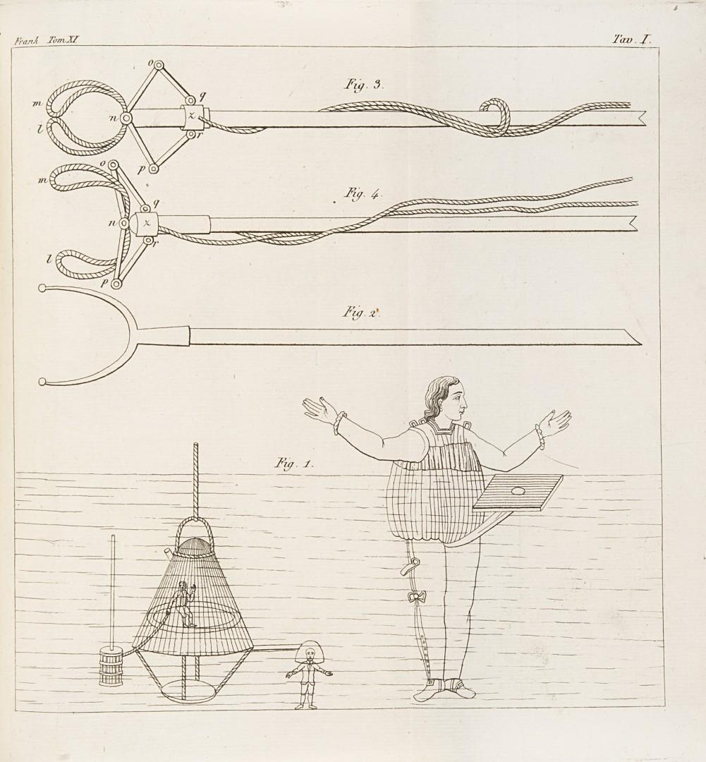 Heidler, Carl-Joseph Règles a l'usage de ceux qui prennent les eaux minérales et les bains de Marien