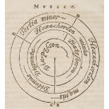 Descartes, René Musicae compendium.