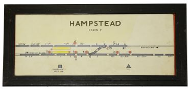 A signal box diagram HAMPSTEAD, CABIN Fa plastic screen with clear cut-outs for backlighting, housed