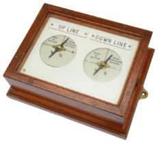 A mahogany cased double indicator signal box block instrument