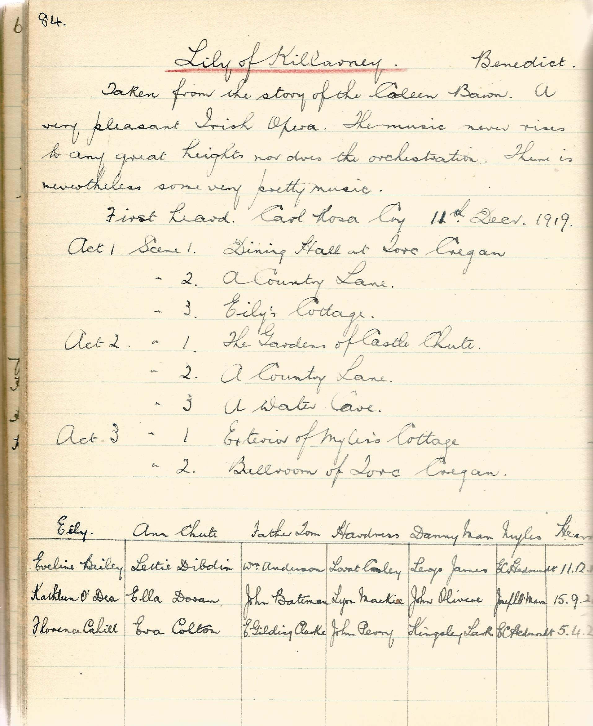 Diary Notebook of Music Opera, Pianists, Violinists, Vocalists, Organists, Operas & Orchestras - Image 6 of 6