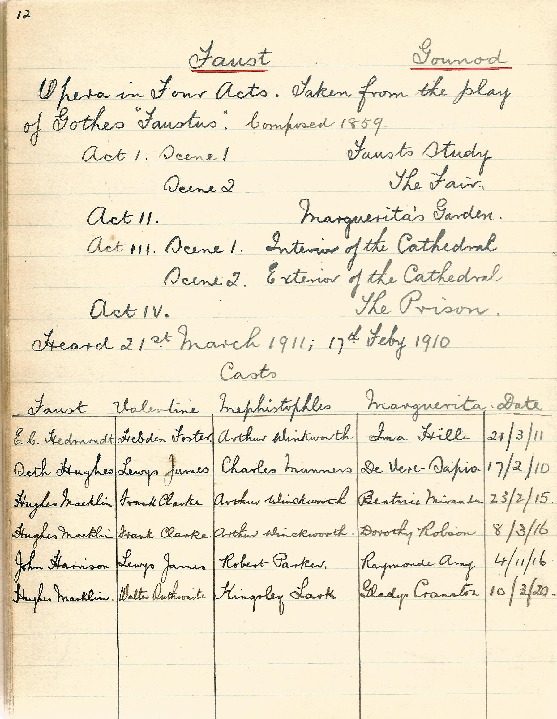 Diary Notebook of Music Opera, Pianists, Violinists, Vocalists, Organists, Operas & Orchestras - Image 4 of 6