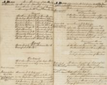 West Indies. Manuscript minute book of the St Kitts house of assembly, 1855-60, & related items